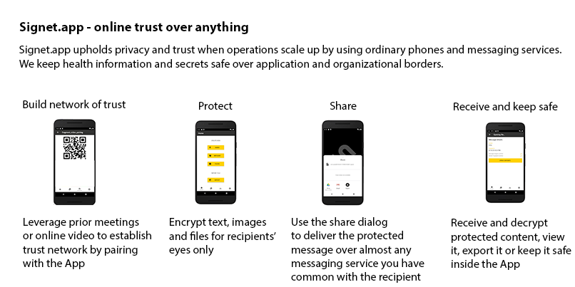 Signet.app - online trust over anything