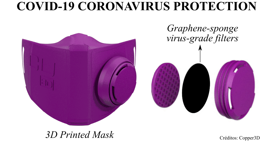 Quality graphene-sponge filters for respirators