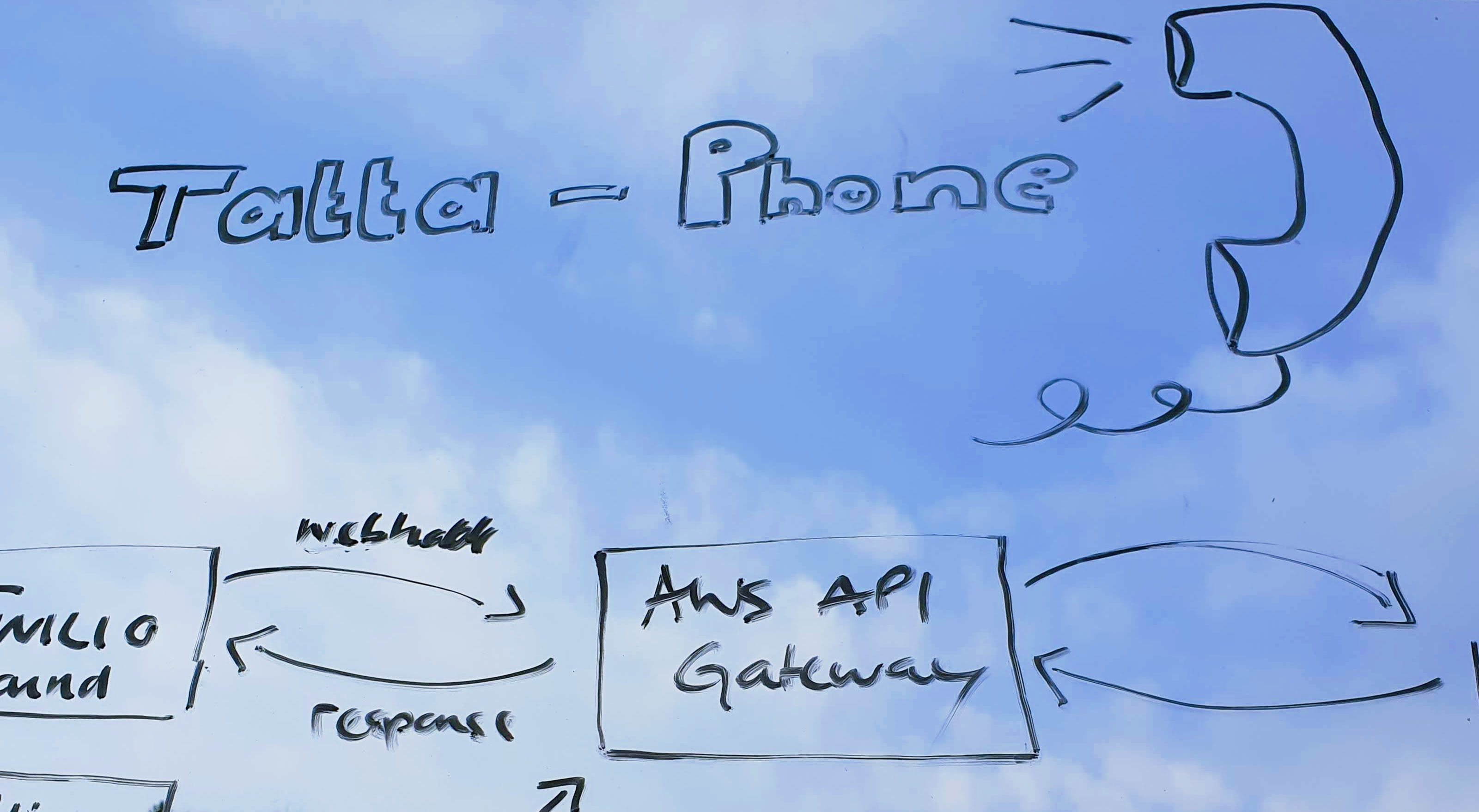 tatta phone