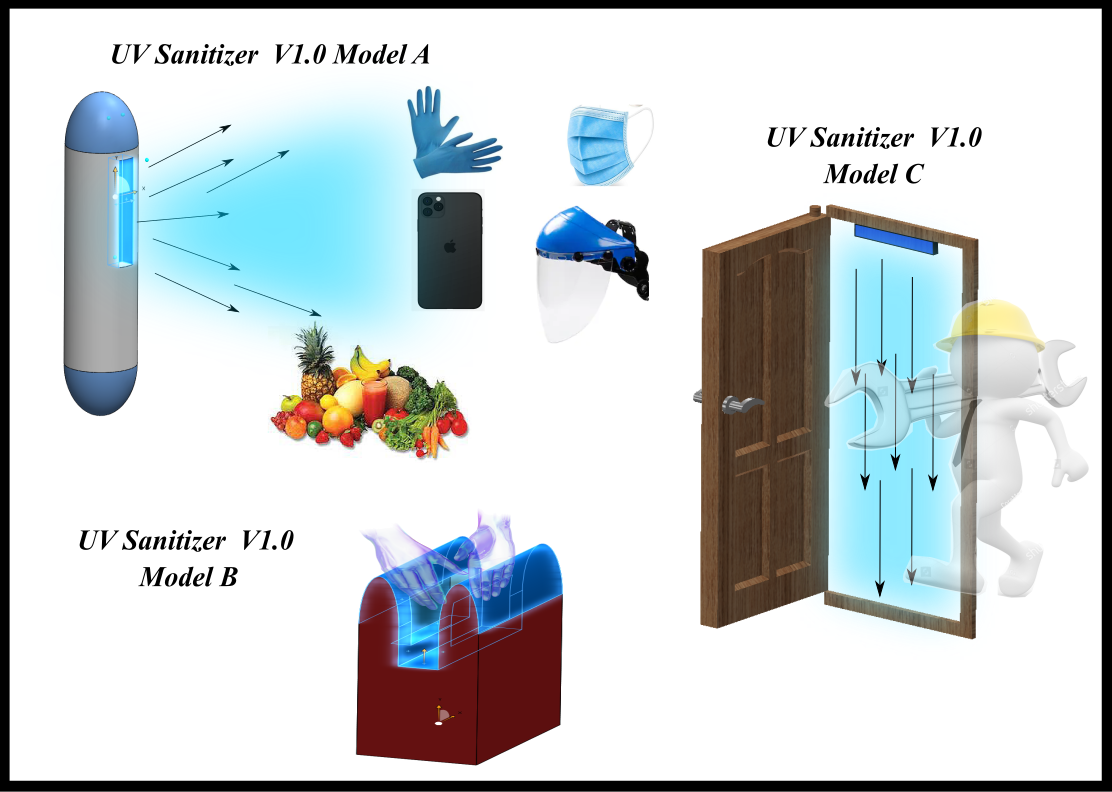 UV sanitizer for domestic applications