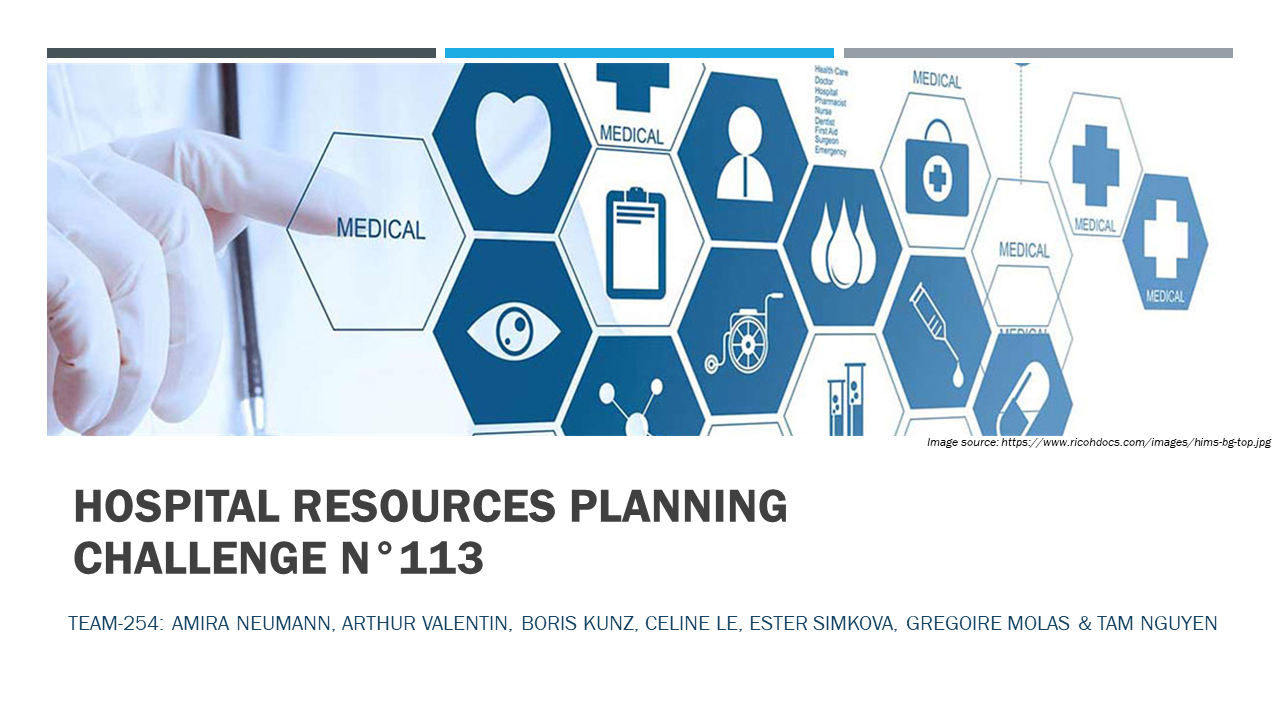 Hospital Resources Management Simulation