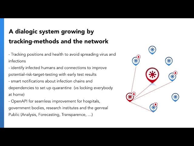 One Tracking Framework