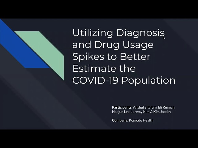 COVID-19 Drug Demand and Supply Curves