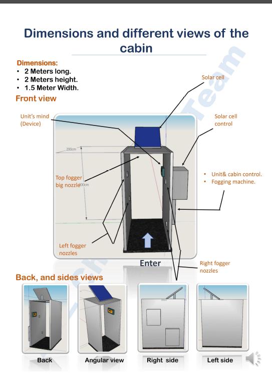 Smart Disinfection Unit