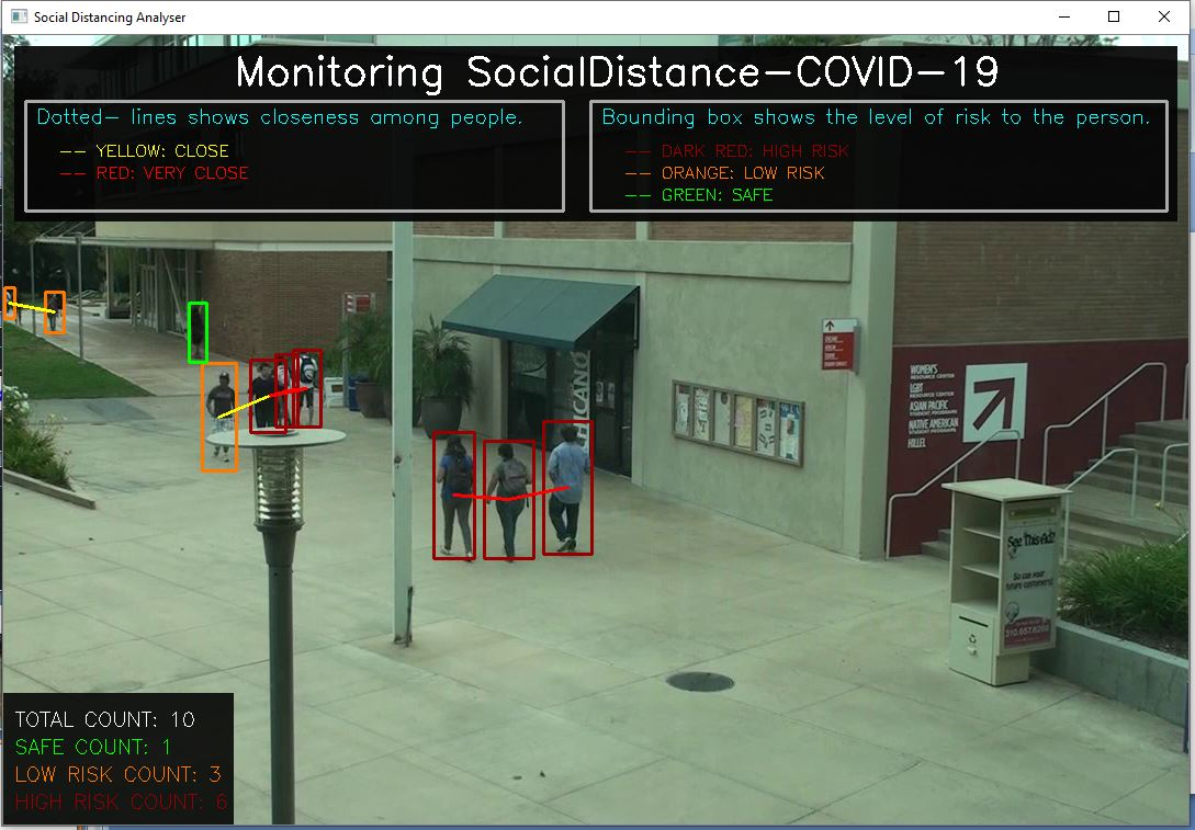 Monitoring-SocialDistance-COVID-19