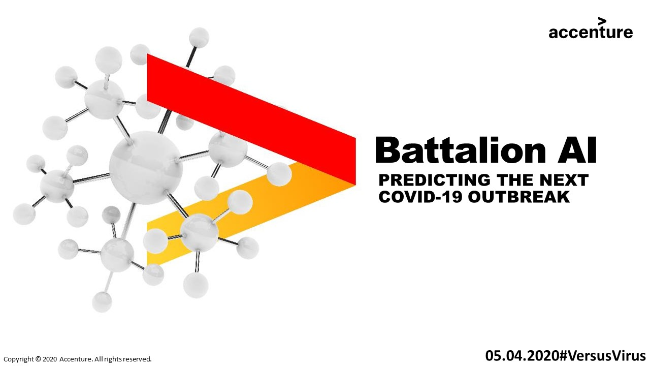 Battalion AI