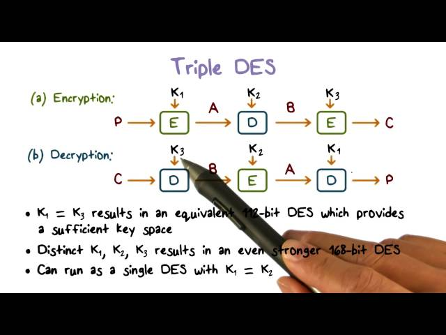 Data encryption and decryption using triple DES algorithm