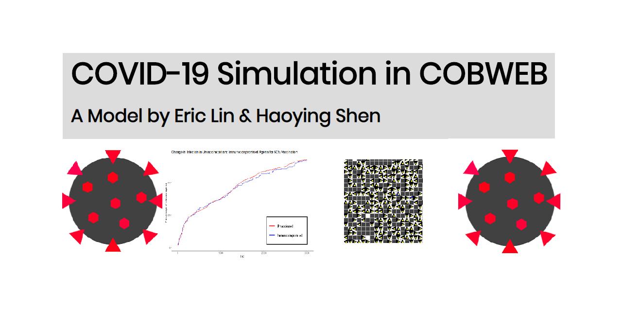 COVID-19 Simulation in COBWEB