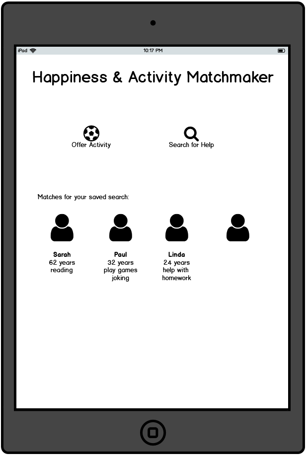 Happiness and Activity Matchmaker