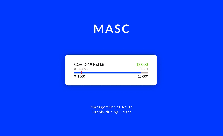 MASC (Management of Acute Supply during Crises)