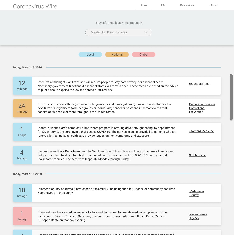 Coronavirus Wire: Your neighborhood COVID news aggregator