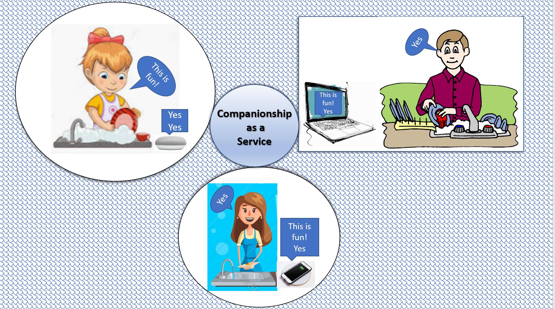 Companionship as a Service