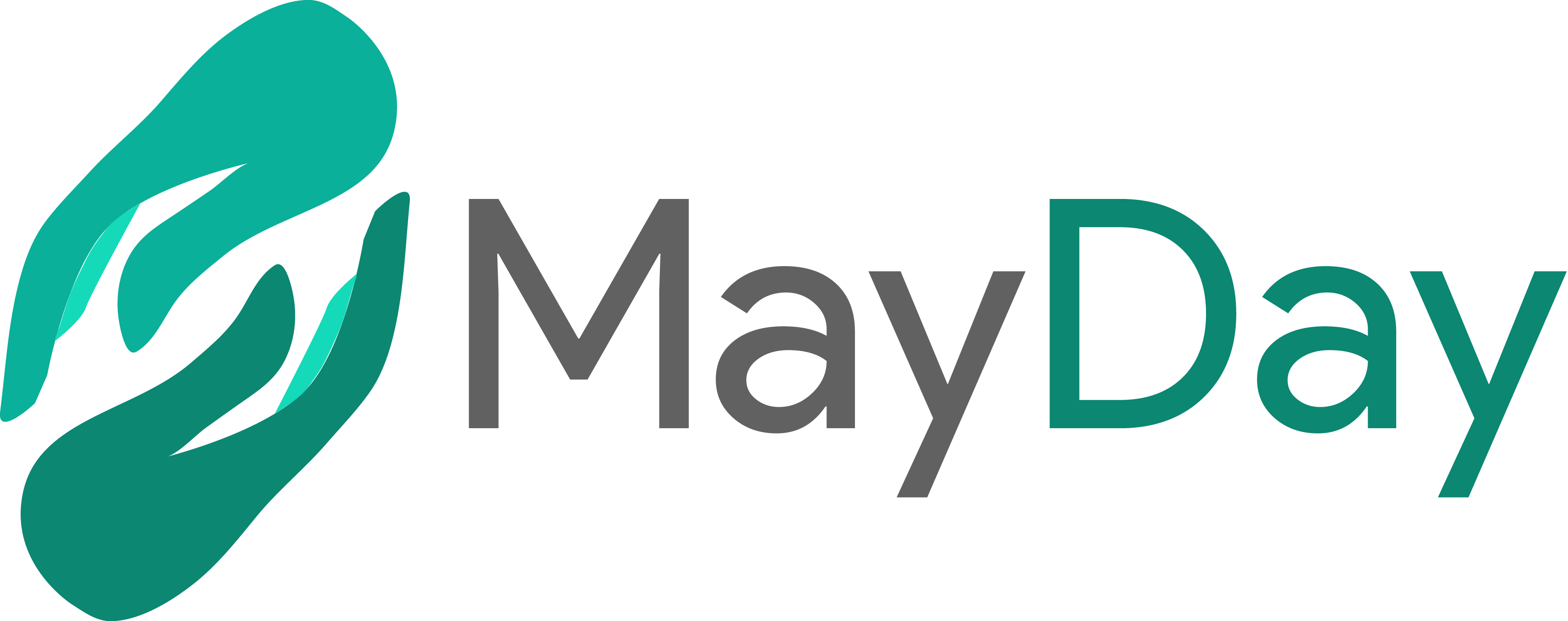 Mayday (formerly Covid-19 Tracker)