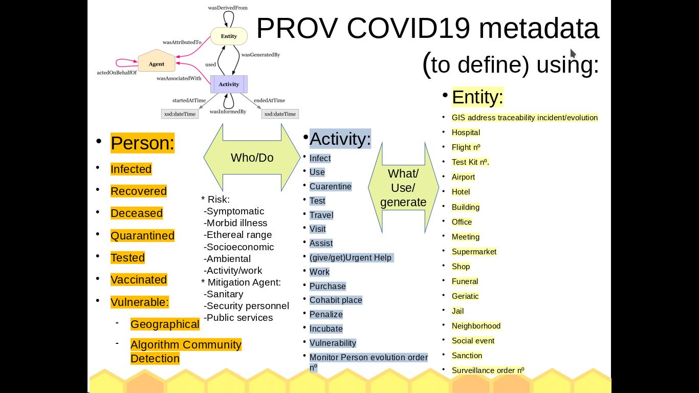 Social Provenance and Graph Spread using neo4j & PROV (W3C)