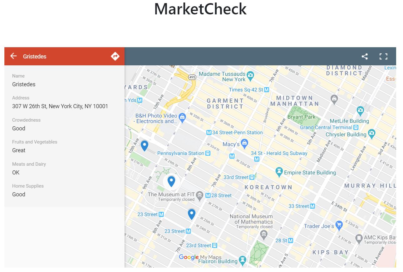 MarketCheck