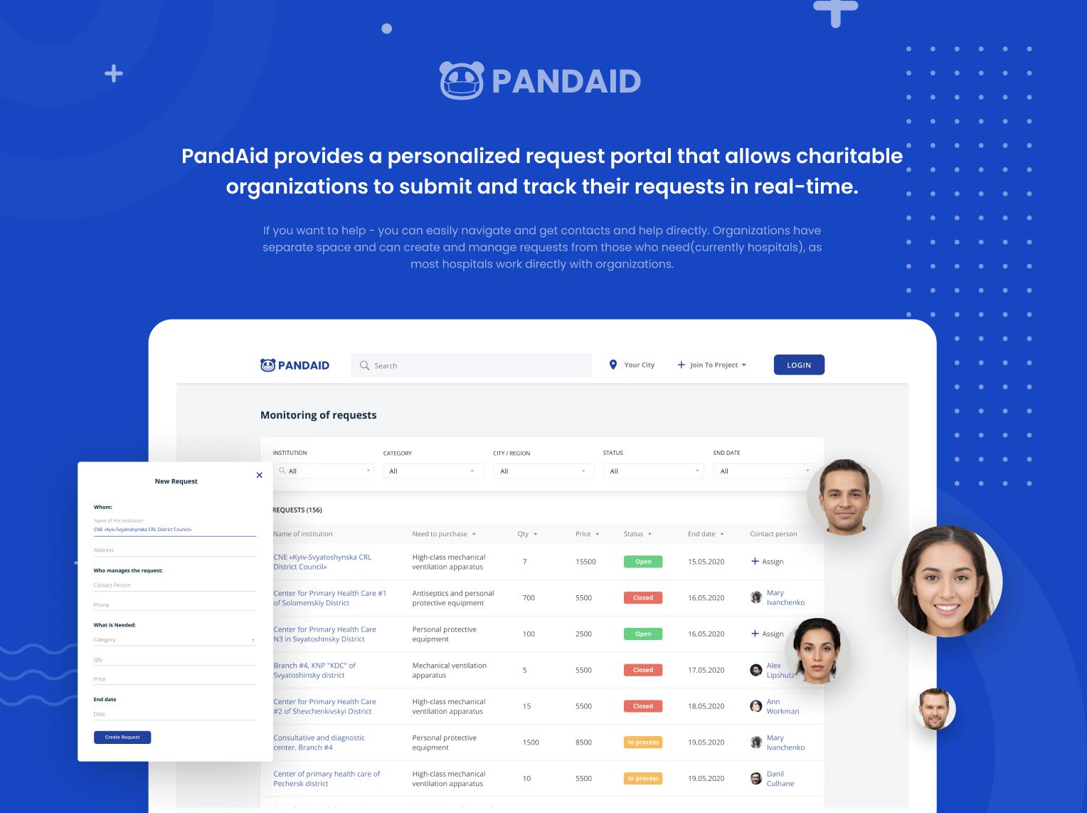 PandAid - help where help is needed