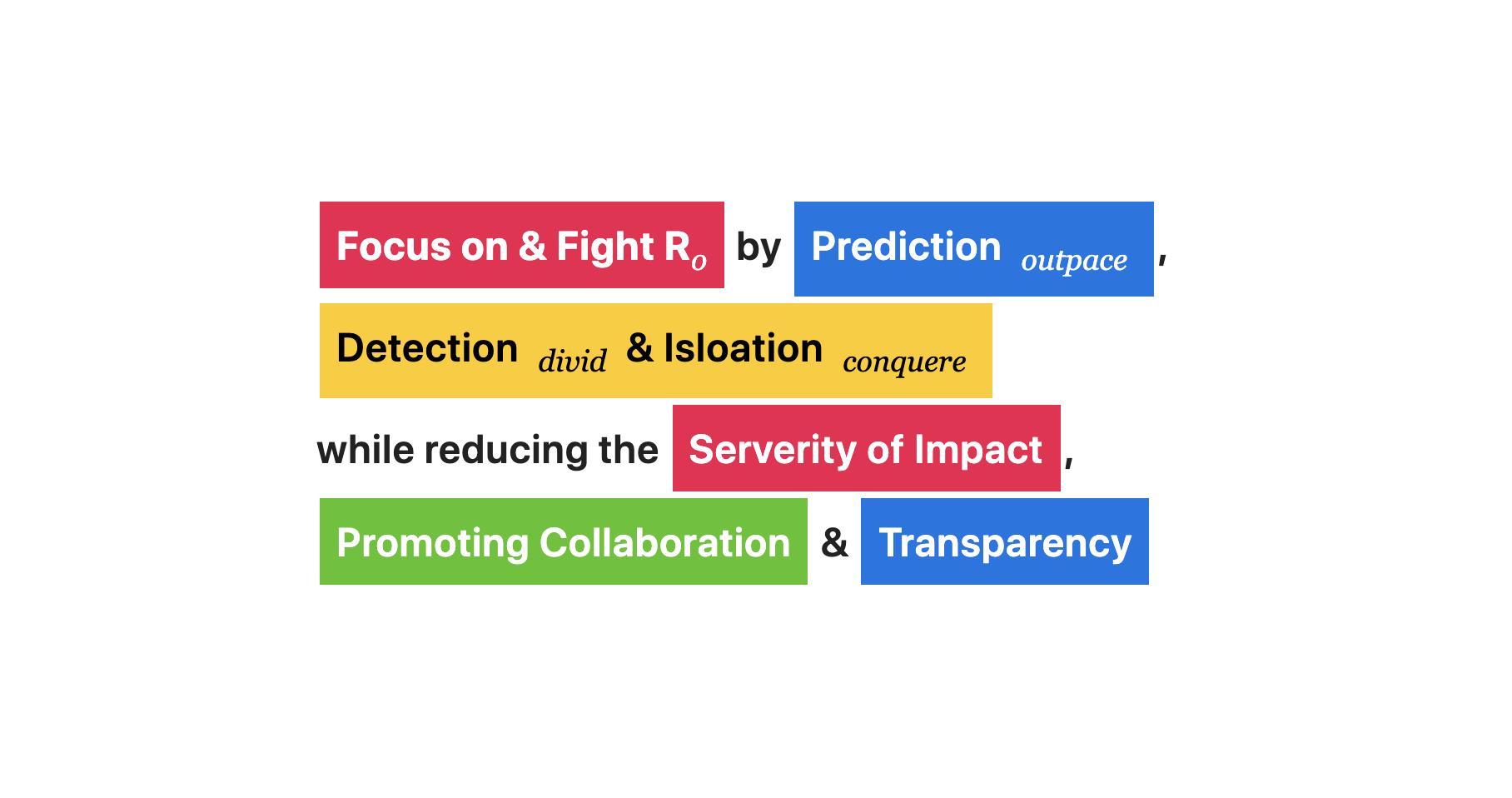Uhemm Covid19 Strategy & App