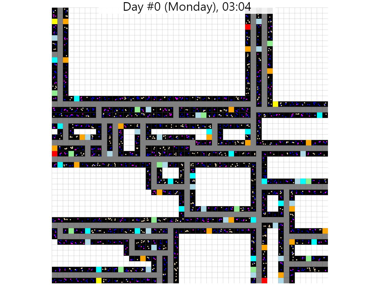 Virus-city