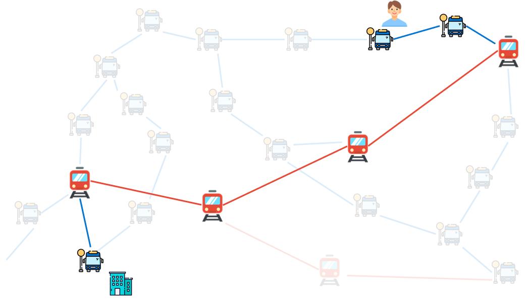 GoSafe - Contact minimization in public transport