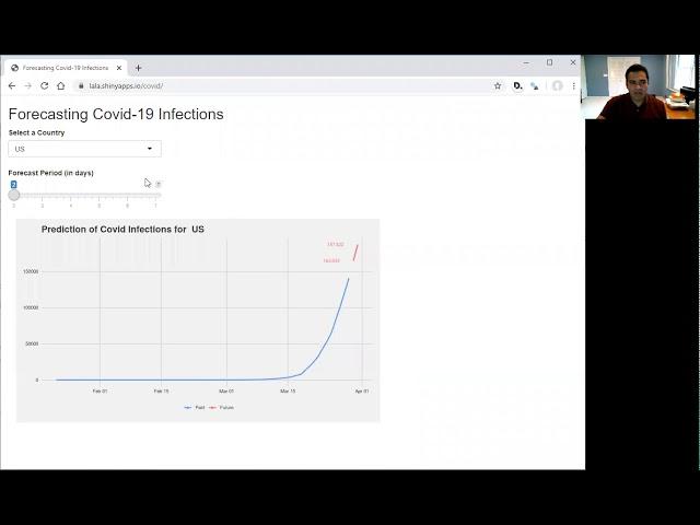 Predicting Spread of Covid
