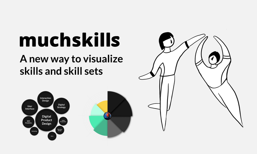 MuchSkills - A new way to look at skills and skill sets