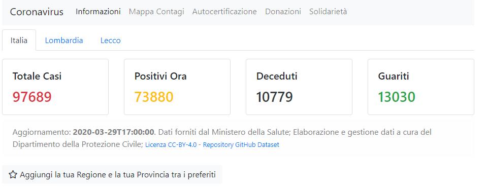 Coronavirus Informazioni Italia