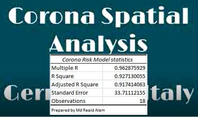 Corona Spatial risk analysis